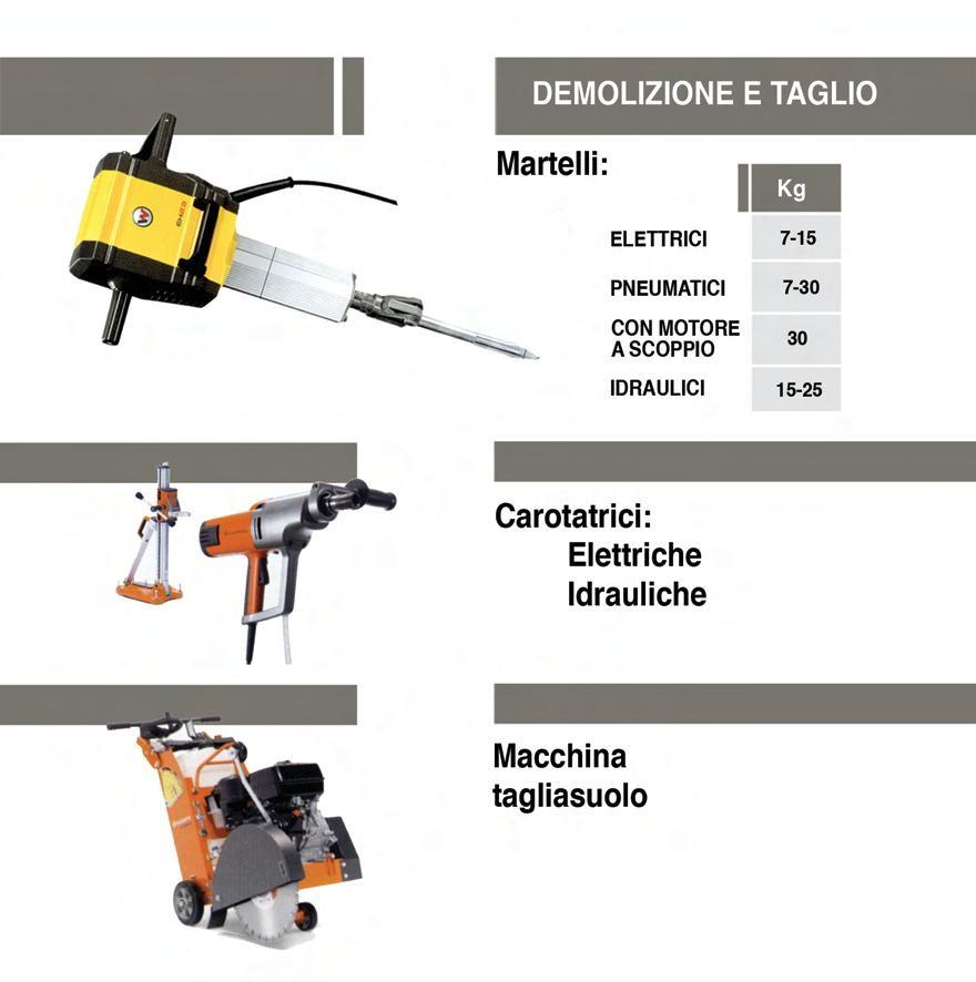 macchinani-edilizia-roma